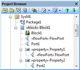 Project Browser Darstellung eines Blocks mit Embedded Elements