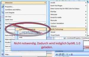 Load SysML Technology bei installierter SysML MDG Technology