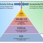 PAC2 Pyramide der Stiftung Zugang Für Alle