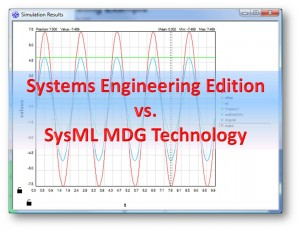 Systems Engineering Edition vs. SysML Technology