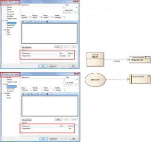 SysML Satisfy und UML Realisierung