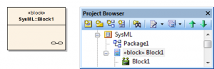 Composite Block Element mit korrespondierendem Porject Browser